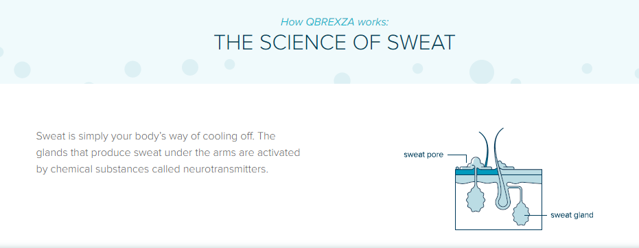 The Science of Sweat